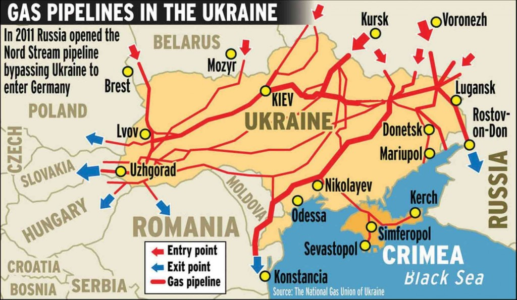 Gas-Pipelines in Ukraine