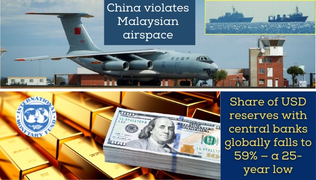China violates Malaysian airspace; Share of USD reserves with central banks globally falls to 59%