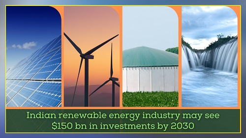 Indian renewable energy industry may see $150 billion in investments by 2030